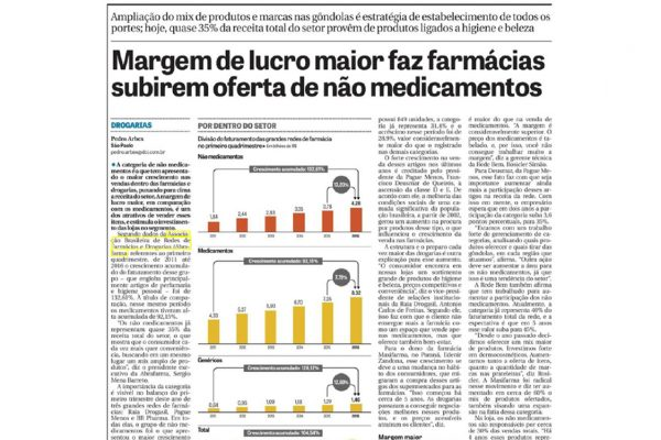 Abrafarma – Jornal DCI – 03/06/2016