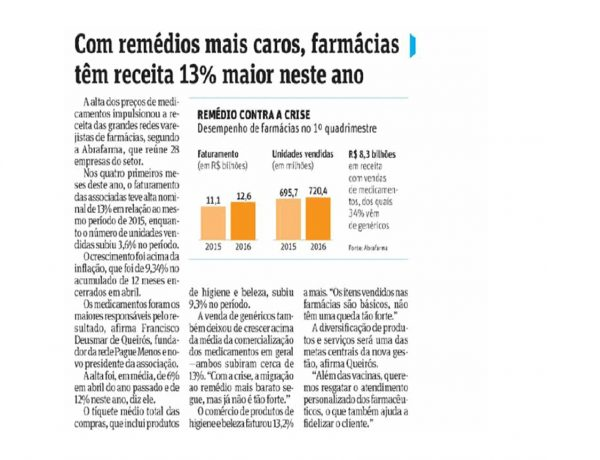 Abrafarma – Folha de S.Paulo – 02/06/2016